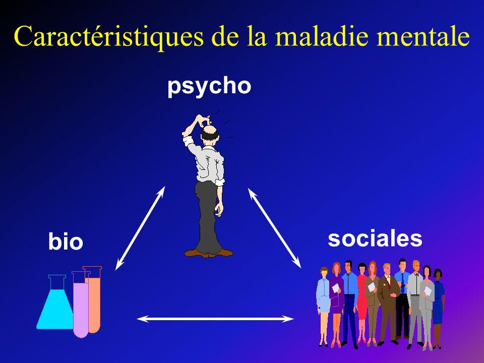 Caractéristiques de la maladie mentale bio psycho sociales