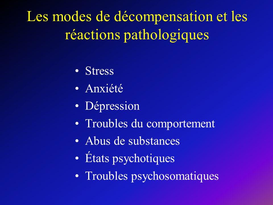 Les modes de décompensation et les réactions pathologiques Stress Anxiété Dépression Troubles du comportement Abus de substances États psychotiques Troubles psychosomatiques