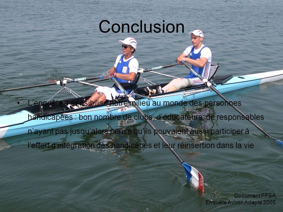 Document FFSA Enquête Aviron Adapté 2005 Conclusion Lenquête a sensibilisé notre milieu au monde des personnes handicapées : bon nombre de clubs, dédu