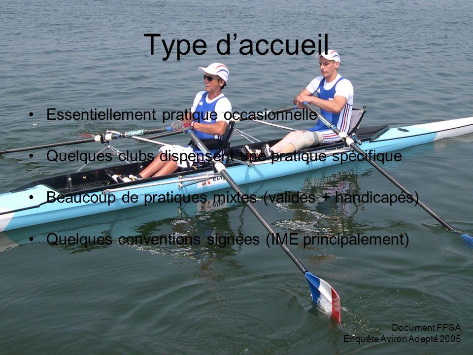 Document FFSA Enquête Aviron Adapté 2005 Type daccueil Essentiellement pratique occasionnelle Quelques clubs dispensent une pratique spécifique Beauco