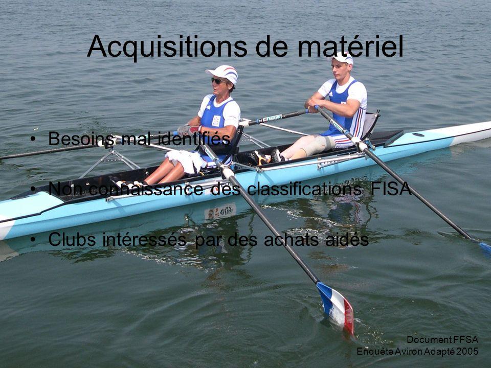Document FFSA Enquête Aviron Adapté 2005 Acquisitions de matériel Besoins mal identifiés Non connaissance des classifications FISA Clubs intéressés par des achats aidés