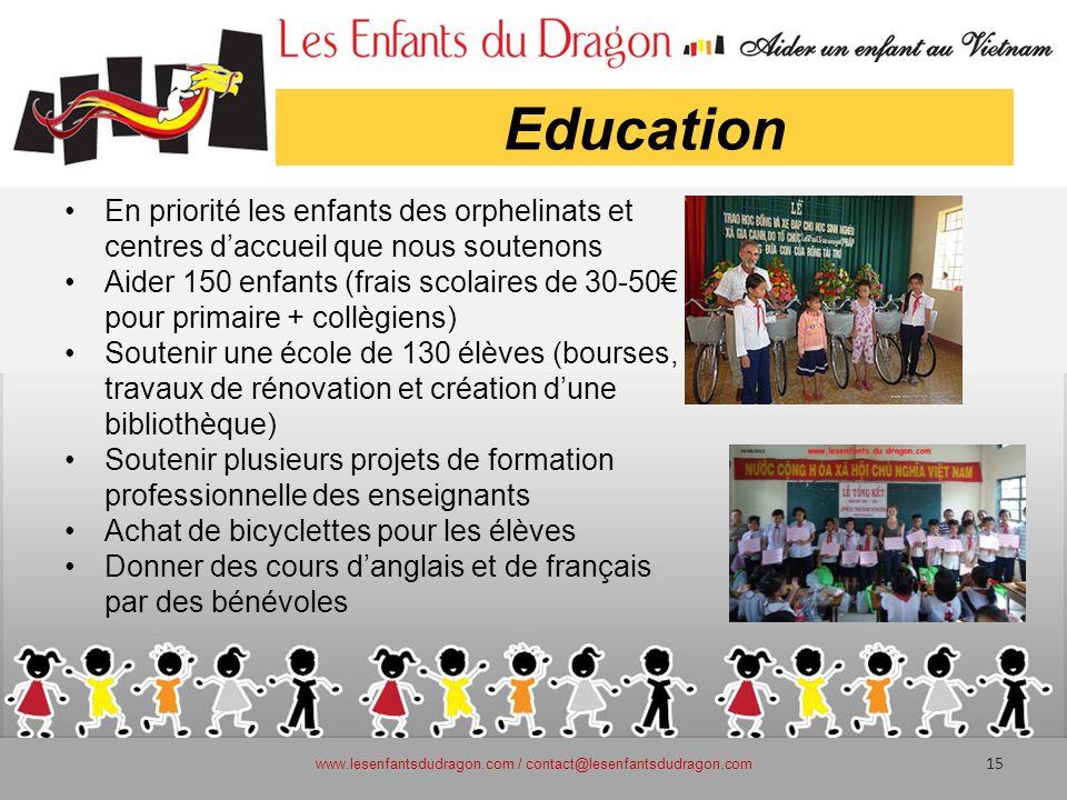 Education En priorité les enfants des orphelinats et centres daccueil que nous soutenons Aider 150 enfants (frais scolaires de 30-50 pour primaire + c