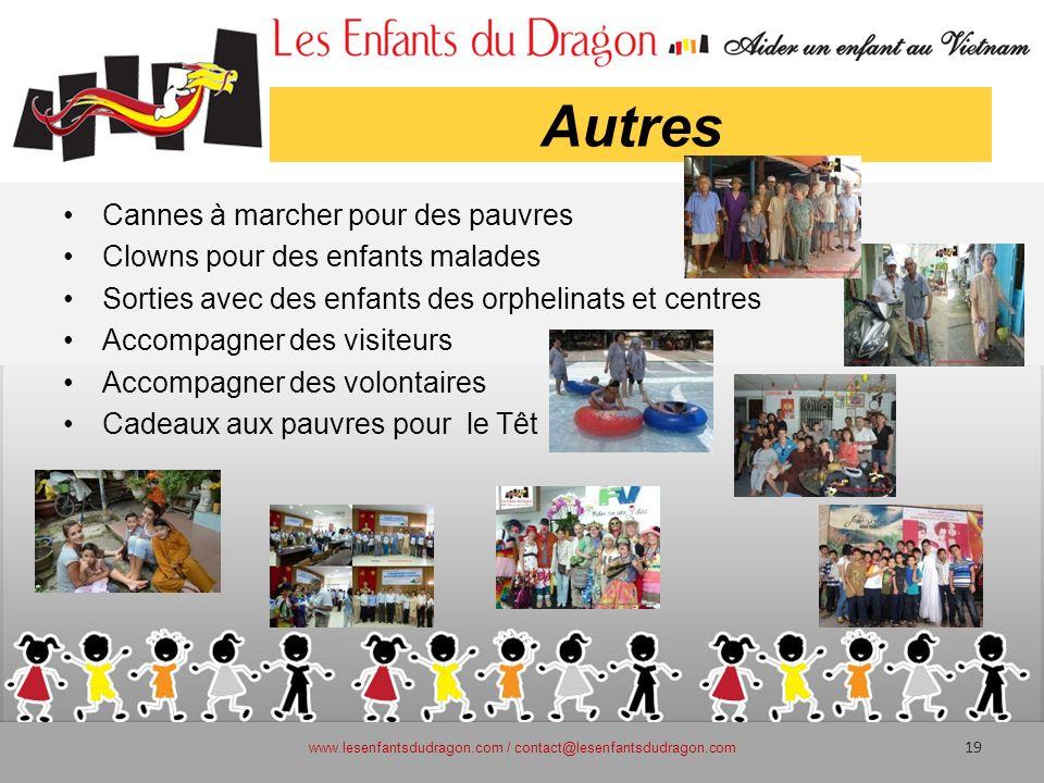 Autres www.lesenfantsdudragon.com / contact@lesenfantsdudragon.com 19 Cannes à marcher pour des pauvres Clowns pour des enfants malades Sorties avec d