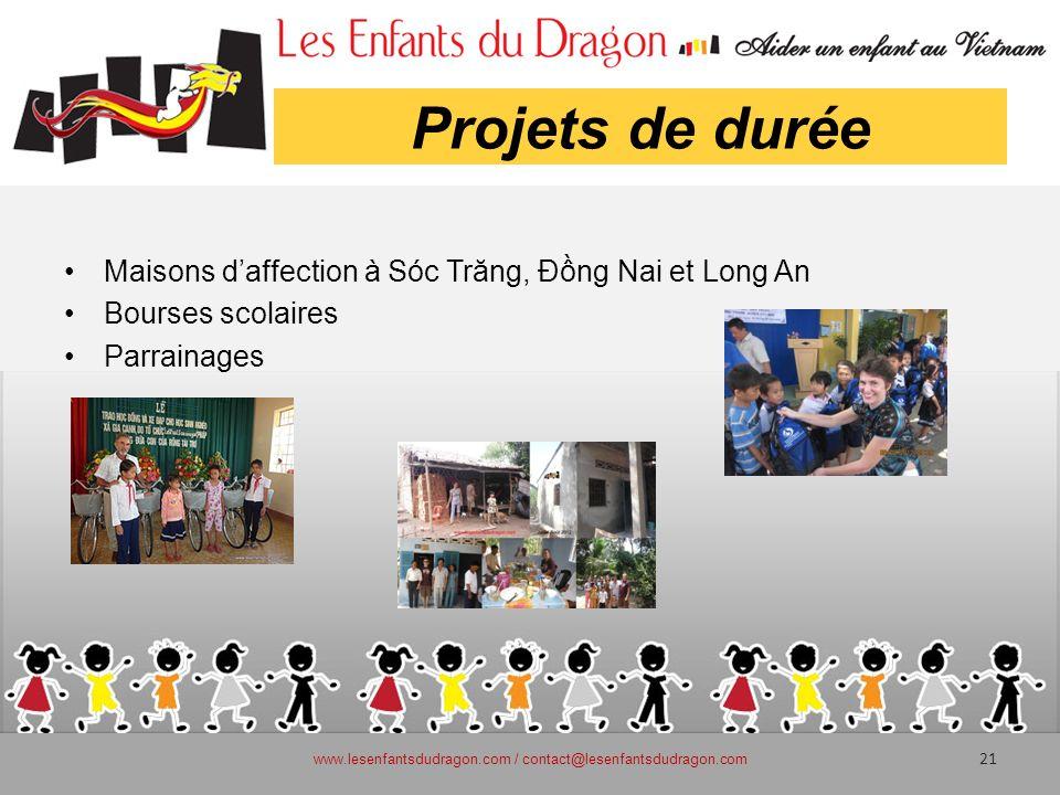 Projets de durée www.lesenfantsdudragon.com / contact@lesenfantsdudragon.com 21 Maisons daffection à Sóc Trăng, Đng Nai et Long An Bourses scolaires P