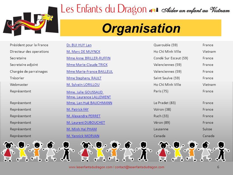 Organisation www.lesenfantsdudragon.com / contact@lesenfantsdudragon.com 6 Président pour la FranceDr. BUI HUY LanQuarouble (59)France Directeur des o
