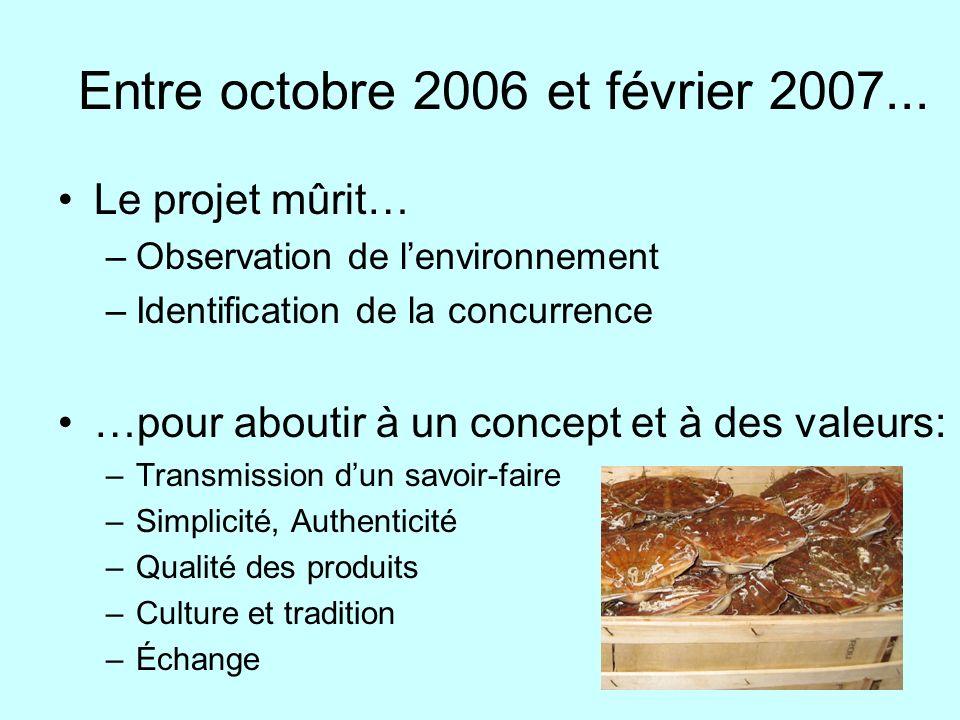 Entre octobre 2006 et février 2007... Le projet mûrit… –Observation de lenvironnement –Identification de la concurrence …pour aboutir à un concept et