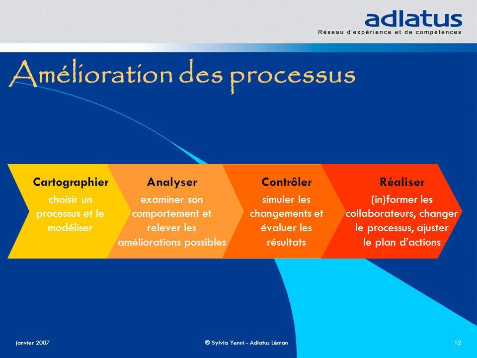 janvier 2007® Sylvia Yenni - Adlatus Léman12 Amélioration des processus Cartographier choisir un processus et le modéliser Analyser examiner son compo