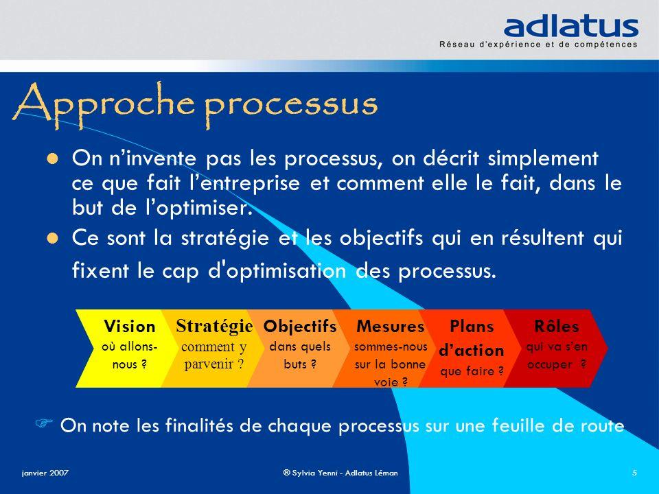 janvier 2007® Sylvia Yenni - Adlatus Léman5 Approche processus On ninvente pas les processus, on décrit simplement ce que fait lentreprise et comment