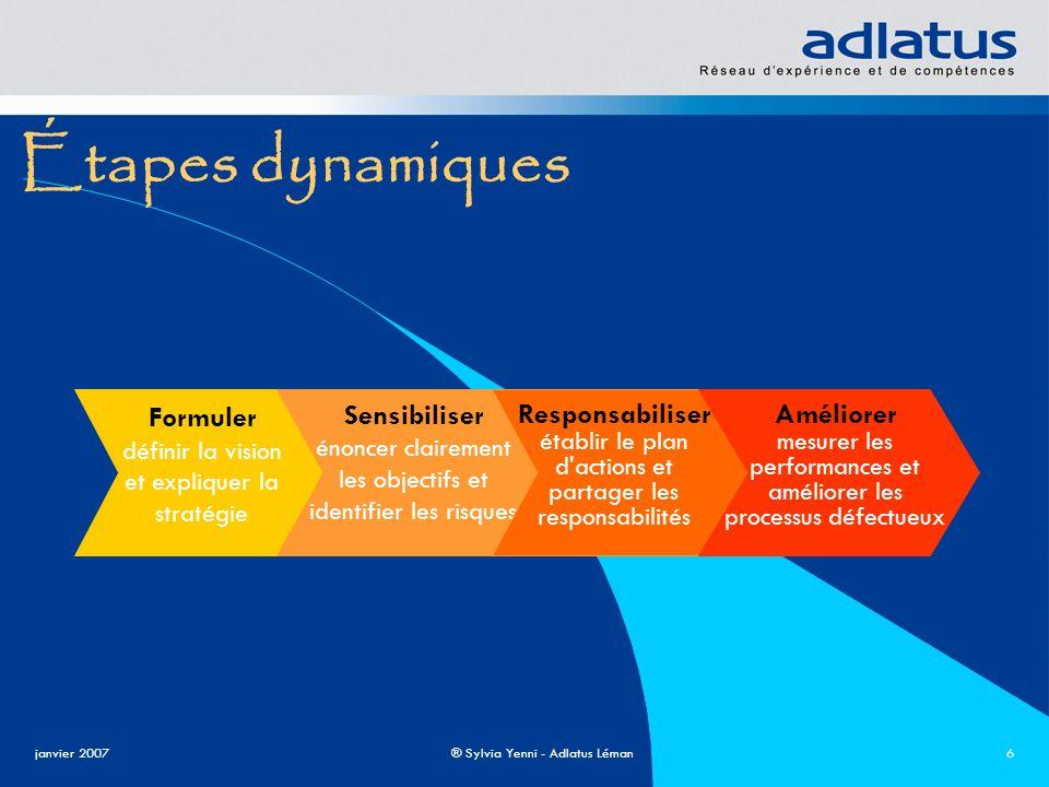 janvier 2007® Sylvia Yenni - Adlatus Léman6 Étapes dynamiques Formuler définir la vision et expliquer la stratégie Sensibiliser énoncer clairement les
