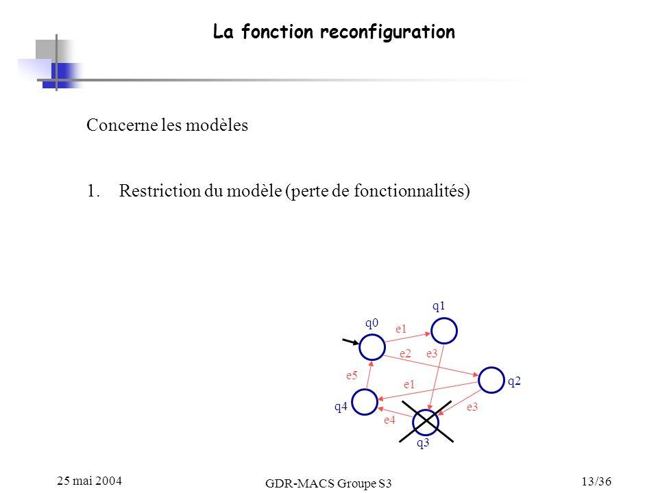 25 mai 2004 GDR-MACS Groupe S3 13/36 La fonction reconfiguration Concerne les modèles 1.Restriction du modèle (perte de fonctionnalités) q0 q1 q2 q3 q4 e1 e3 e4 e5 e3 e1 e2