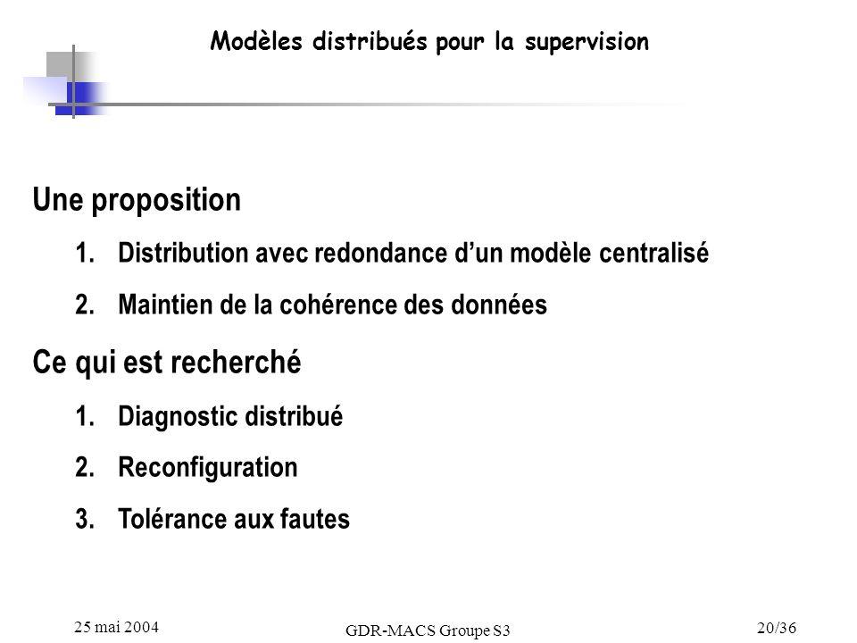 25 mai 2004 GDR-MACS Groupe S3 20/36 Modèles distribués pour la supervision Une proposition 1.Distribution avec redondance dun modèle centralisé 2.Maintien de la cohérence des données Ce qui est recherché 1.Diagnostic distribué 2.Reconfiguration 3.Tolérance aux fautes