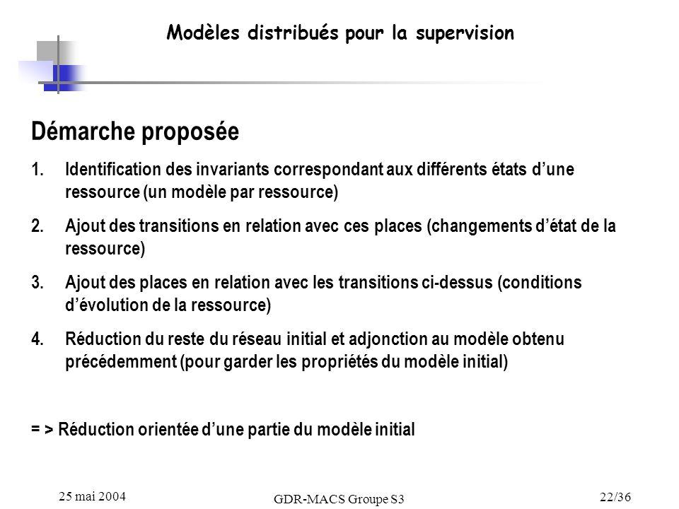 25 mai 2004 GDR-MACS Groupe S3 22/36 Modèles distribués pour la supervision Démarche proposée 1.Identification des invariants correspondant aux différ