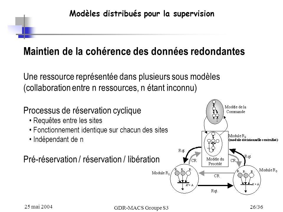 25 mai 2004 GDR-MACS Groupe S3 26/36 Modèles distribués pour la supervision Maintien de la cohérence des données redondantes Une ressource représentée dans plusieurs sous modèles (collaboration entre n ressources, n étant inconnu) Processus de réservation cyclique Requêtes entre les sites Fonctionnement identique sur chacun des sites Indépendant de n Pré-réservation / réservation / libération