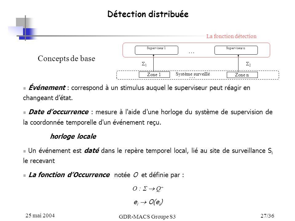 25 mai 2004 GDR-MACS Groupe S3 27/36 Détection distribuée Événement : correspond à un stimulus auquel le superviseur peut réagir en changeant détat.