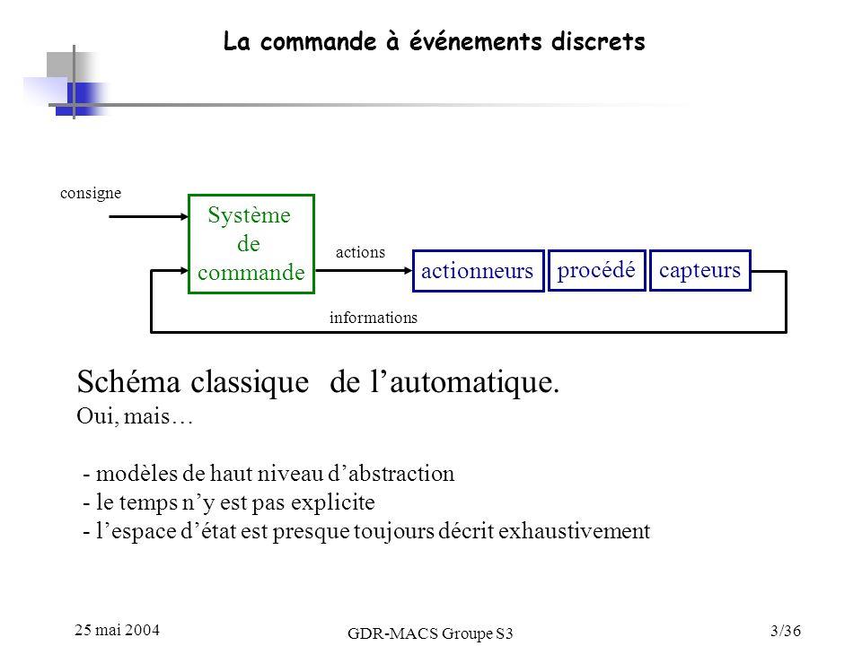25 mai 2004 GDR-MACS Groupe S3 3/36 La commande à événements discrets procédé capteurs actionneurs Système de commande actions informations consigne S