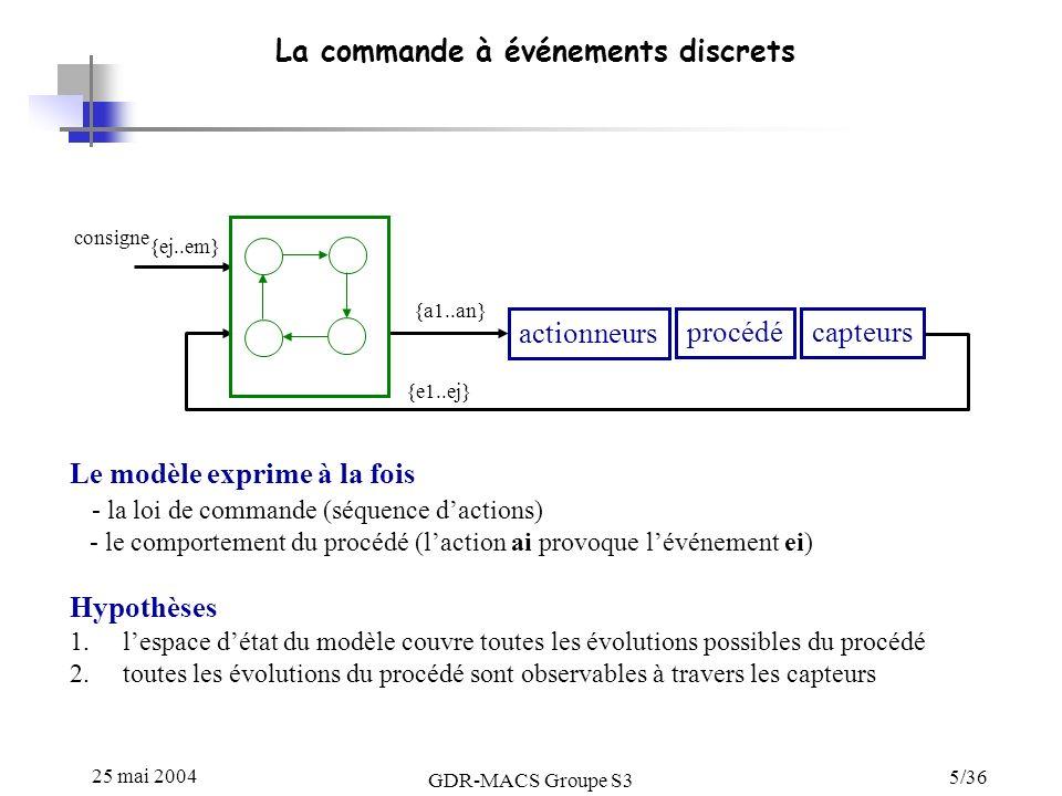 25 mai 2004 GDR-MACS Groupe S3 5/36 La commande à événements discrets procédé capteurs actionneurs {a1..an} {e1..ej} consigne Le modèle exprime à la fois - la loi de commande (séquence dactions) - le comportement du procédé (laction ai provoque lévénement ei) Hypothèses 1.lespace détat du modèle couvre toutes les évolutions possibles du procédé 2.toutes les évolutions du procédé sont observables à travers les capteurs {ej..em}