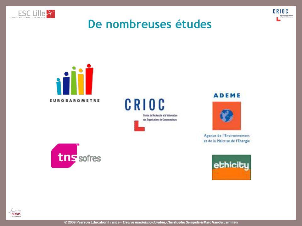 © 2009 Pearson Education France – Oser le marketing durable, Christophe Sempels & Marc Vandercammen 90% des Français connaissent désormais lexpression « développement durable ».