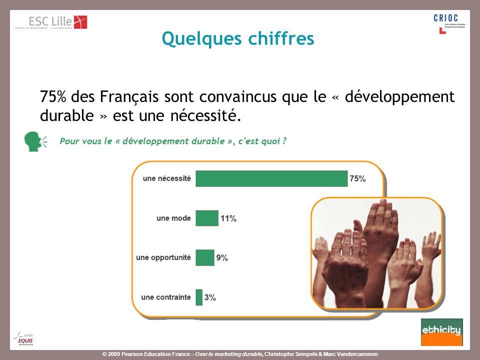 © 2009 Pearson Education France – Oser le marketing durable, Christophe Sempels & Marc Vandercammen 96% des Européens font valoir que la protection est importante pour eux personnellement (voire très importante pour 66% dentre eux).