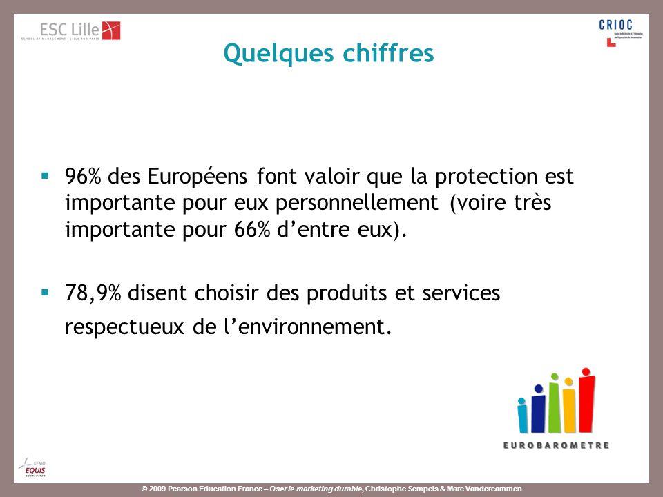 © 2009 Pearson Education France – Oser le marketing durable, Christophe Sempels & Marc Vandercammen Typologie des consommateurs