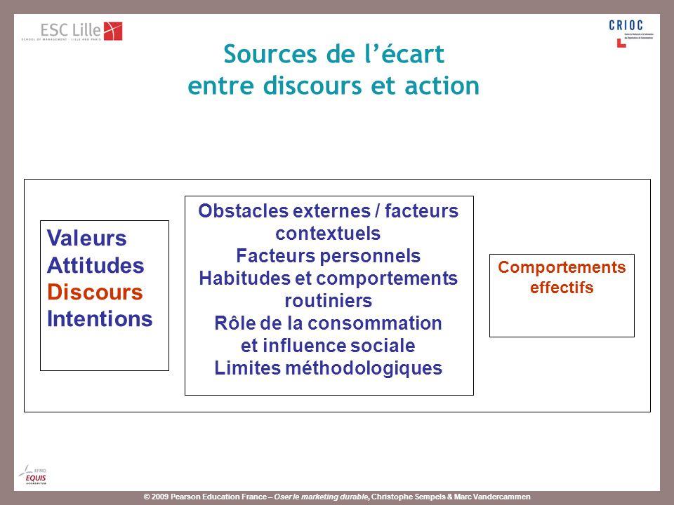 © 2009 Pearson Education France – Oser le marketing durable, Christophe Sempels & Marc Vandercammen 20 à 30% 70 à 80% Faut-il renoncer à la majorité des consommateurs .