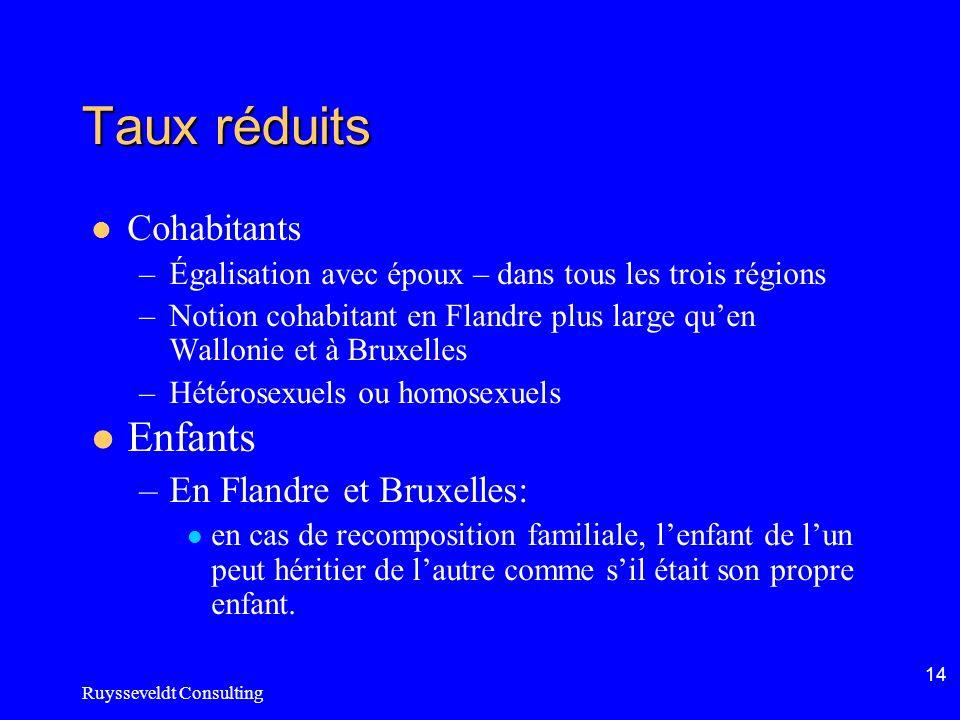 Ruysseveldt Consulting 14 Taux réduits Cohabitants –Égalisation avec époux – dans tous les trois régions –Notion cohabitant en Flandre plus large quen