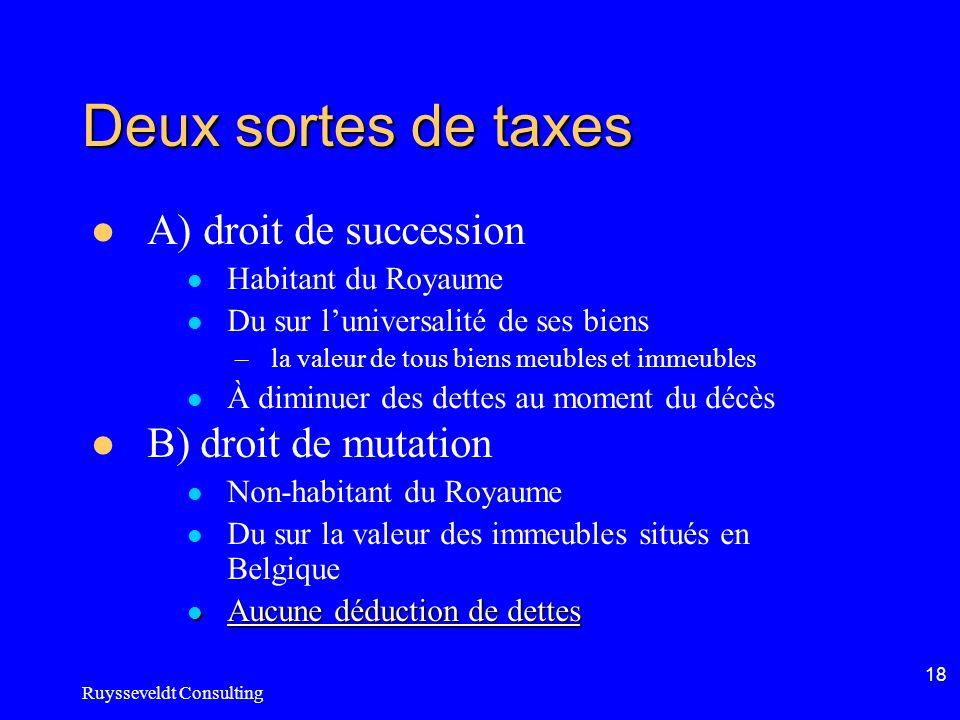 Ruysseveldt Consulting 18 Deux sortes de taxes A) droit de succession Habitant du Royaume Du sur luniversalité de ses biens –la valeur de tous biens m