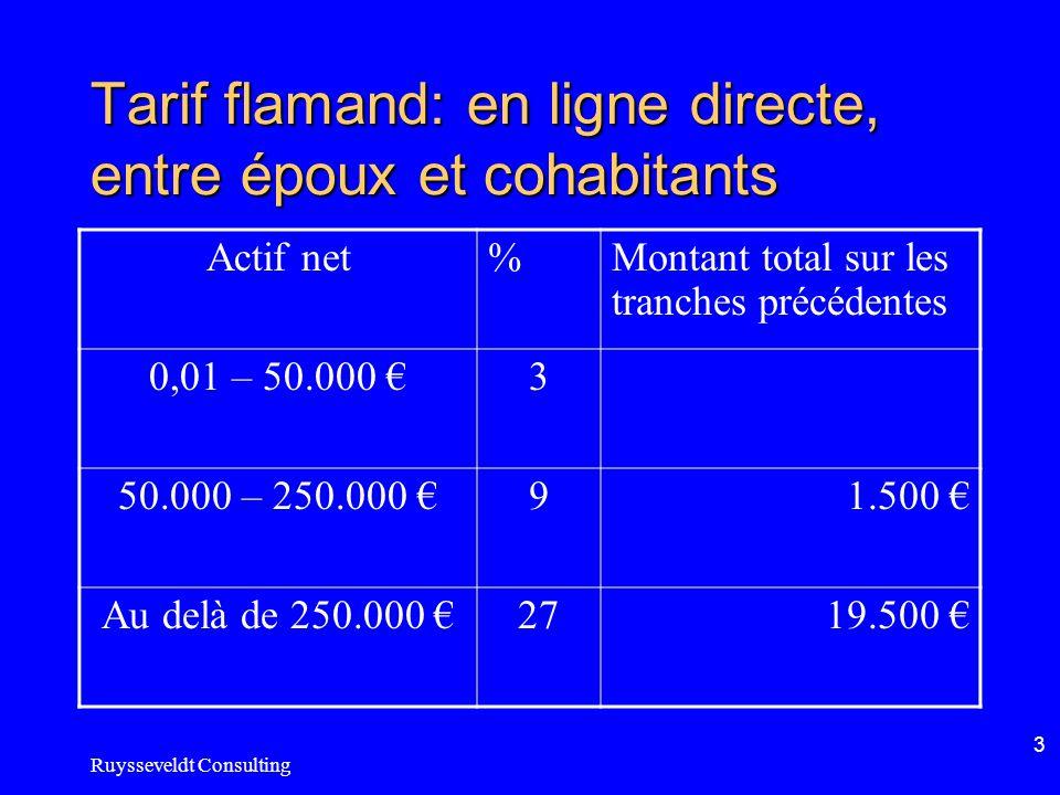 Ruysseveldt Consulting 3 Tarif flamand: en ligne directe, entre époux et cohabitants Actif net%Montant total sur les tranches précédentes 0,01 – 50.000 3 50.000 – 250.000 91.500 Au delà de 250.000 2719.500