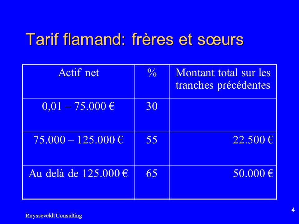 Ruysseveldt Consulting 4 Tarif flamand: frères et sœurs Actif net%Montant total sur les tranches précédentes 0,01 – 75.000 30 75.000 – 125.000 5522.500 Au delà de 125.000 6550.000