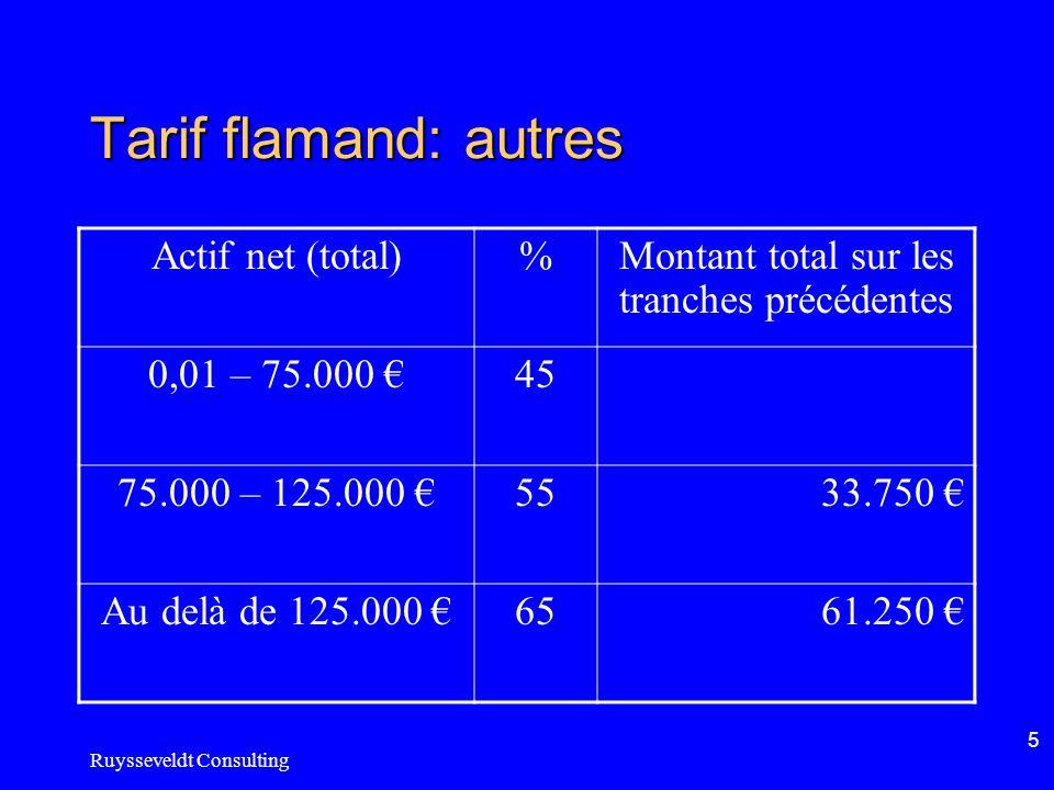 Ruysseveldt Consulting 5 Tarif flamand: autres Actif net (total)%Montant total sur les tranches précédentes 0,01 – 75.000 45 75.000 – 125.000 5533.750 Au delà de 125.000 6561.250
