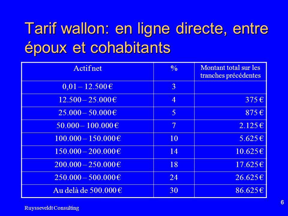 Ruysseveldt Consulting 6 Tarif wallon: en ligne directe, entre époux et cohabitants Actif net% Montant total sur les tranches précédentes 0,01 – 12.50