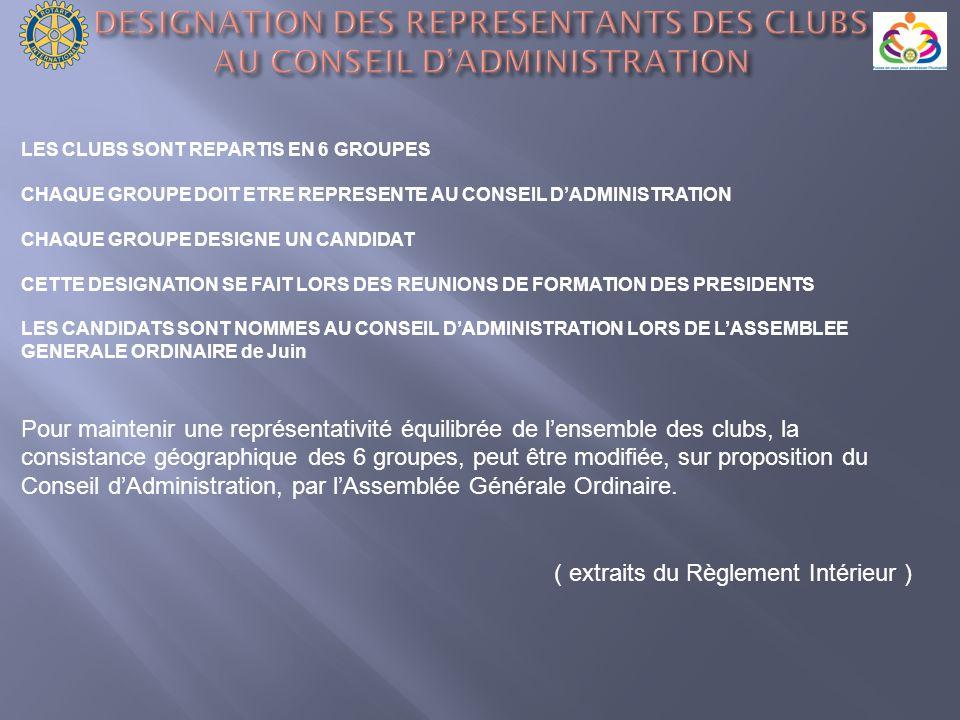 LES CLUBS SONT REPARTIS EN 6 GROUPES CHAQUE GROUPE DOIT ETRE REPRESENTE AU CONSEIL DADMINISTRATION CHAQUE GROUPE DESIGNE UN CANDIDAT CETTE DESIGNATION