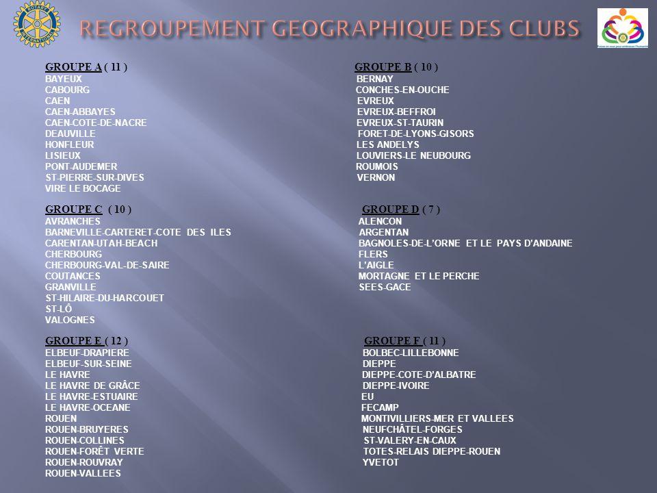GROUPE A ( 11 ) GROUPE B ( 10 ) BAYEUX BERNAY CABOURG CONCHES-EN-OUCHE CAEN EVREUX CAEN-ABBAYES EVREUX-BEFFROI CAEN-COTE-DE-NACRE EVREUX-ST-TAURIN DEA