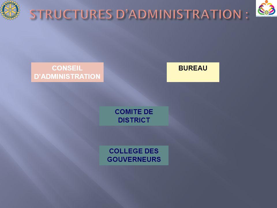 CONSEIL DADMINISTRATION BUREAU COMITE DE DISTRICT COLLEGE DES GOUVERNEURS