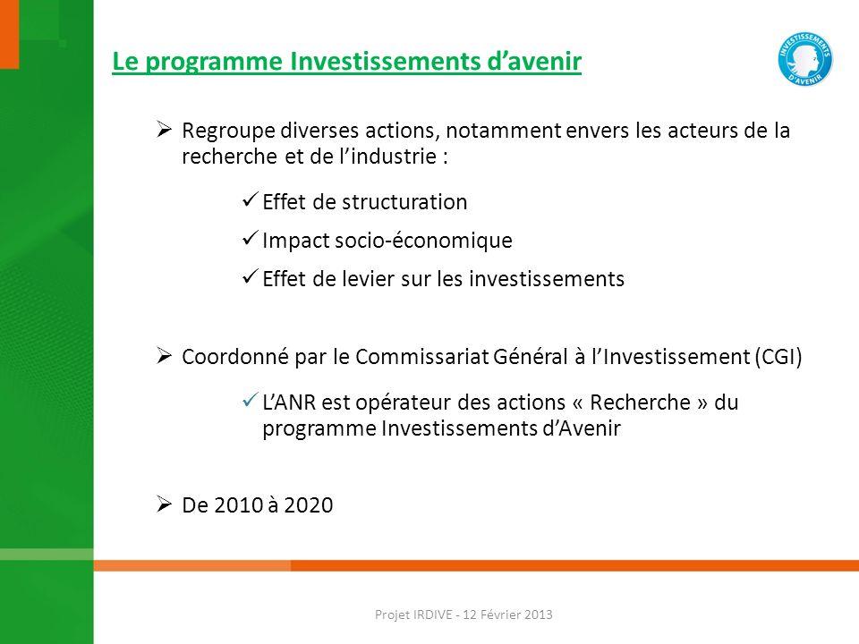 Le programme Investissements davenir Regroupe diverses actions, notamment envers les acteurs de la recherche et de lindustrie : Effet de structuration Impact socio-économique Effet de levier sur les investissements Coordonné par le Commissariat Général à lInvestissement (CGI) LANR est opérateur des actions « Recherche » du programme Investissements dAvenir De 2010 à 2020 Projet IRDIVE - 12 Février 2013