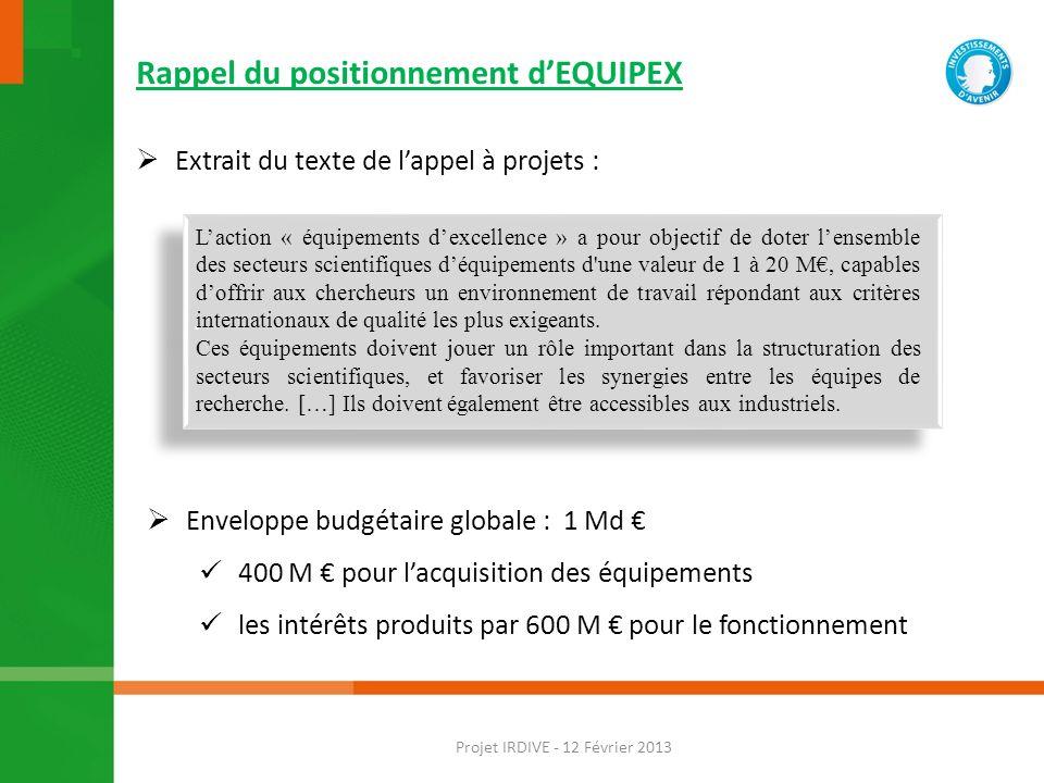 Rappel du positionnement dEQUIPEX Extrait du texte de lappel à projets : Projet IRDIVE - 12 Février 2013..