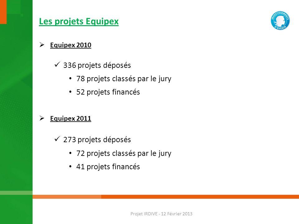 Les projets Equipex Equipex 2010 336 projets déposés 78 projets classés par le jury 52 projets financés Equipex 2011 273 projets déposés 72 projets classés par le jury 41 projets financés Projet IRDIVE - 12 Février 2013