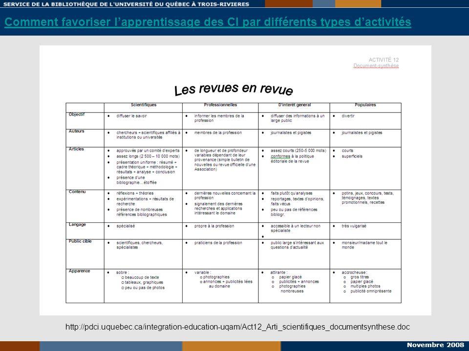 Novembre 2008 Comment favoriser lapprentissage des CI par différents types dactivités http://pdci.uquebec.ca/integration-education-uqam/Act12_Arti_sci