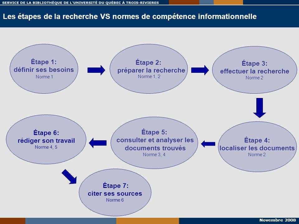 Novembre 2008 Les normes de compétences informationnelles Norme 1 : La personne compétente dans l usage de l information reconnaît son besoin d information et sait déterminer la nature et l étendue de l information nécessaire pour y répondre.