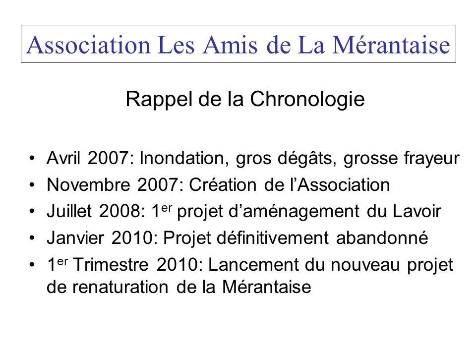 Association Les Amis de La Mérantaise Rappel de la Chronologie Avril 2007: Inondation, gros dégâts, grosse frayeur Novembre 2007: Création de lAssocia