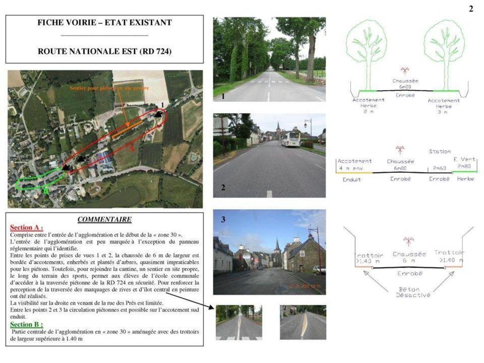 SITUATION DES PROPOSITIONS DACTIONS PAR SECTEUR FONCTIONNEL Entrée Est (RD 724) Entrée Ouest (RD 724) Entrée Sud (RD 134) Rues Clos Doris + Cimetière Rue de lEtang Zone 30 33