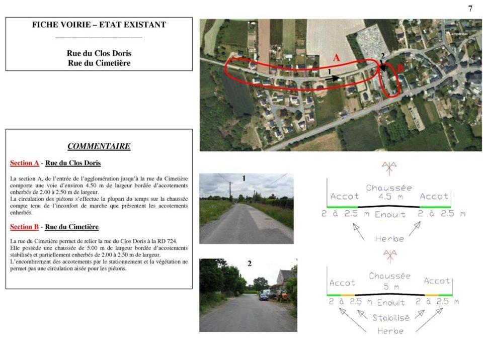 48 ACTION 5-1-6 - ROUTE DE NEANT/YVEL (RD 134) La route de Néant sur Yvel est aménagée avec des trottoirs de part et dautre de la chaussée.