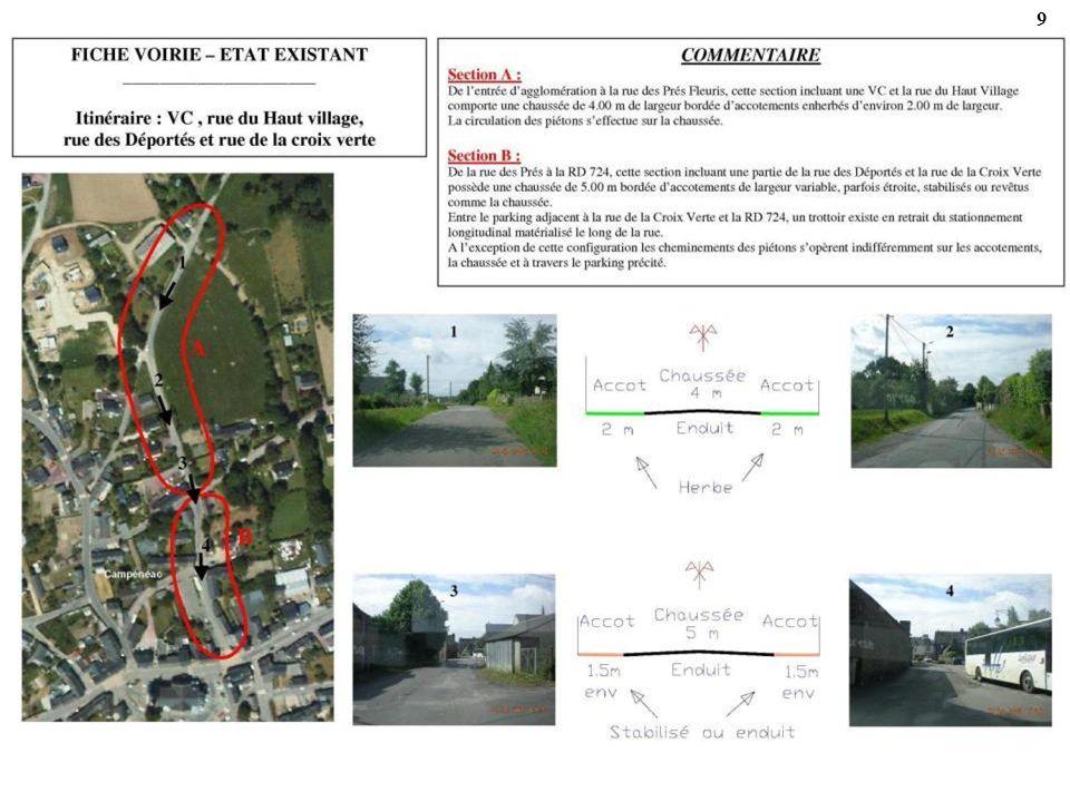 FICHE 1-6 – ORGANISATION GENERALE DU STATIONNEMENT (hors lotissements) Capacité en stationnement à conserver.