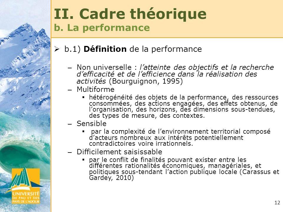 12 II. Cadre théorique b. La performance b.1) Définition de la performance – Non universelle : latteinte des objectifs et la recherche defficacité et