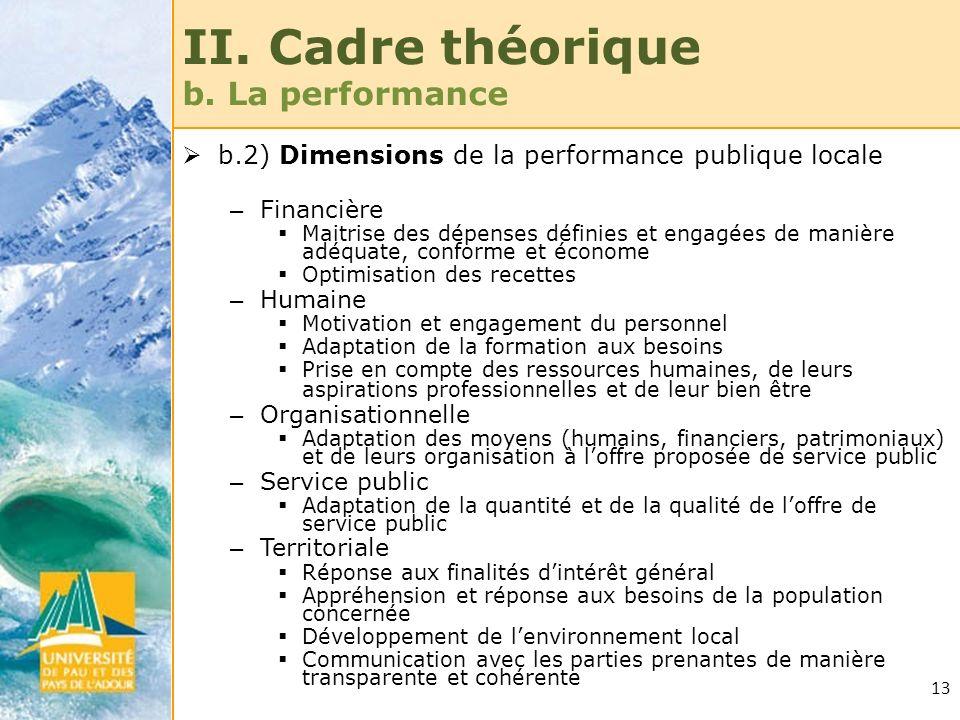 13 II. Cadre théorique b. La performance b.2) Dimensions de la performance publique locale – Financière Maitrise des dépenses définies et engagées de