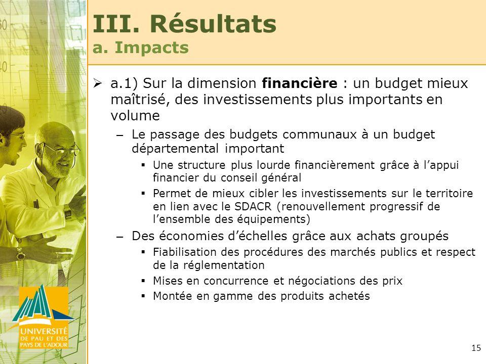 15 III. Résultats a. Impacts a.1) Sur la dimension financière : un budget mieux maîtrisé, des investissements plus importants en volume – Le passage d