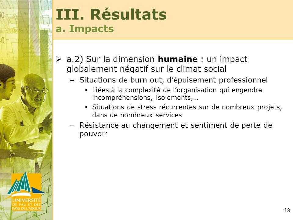 18 III. Résultats a. Impacts a.2) Sur la dimension humaine : un impact globalement négatif sur le climat social – Situations de burn out, dépuisement