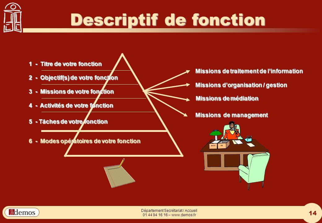 DEMOS - Département Management / Communication / Développement personnel 01 44 94 16 16 14 Département Secrétariat / Accueil 01 44 94 16 16 – www.demo