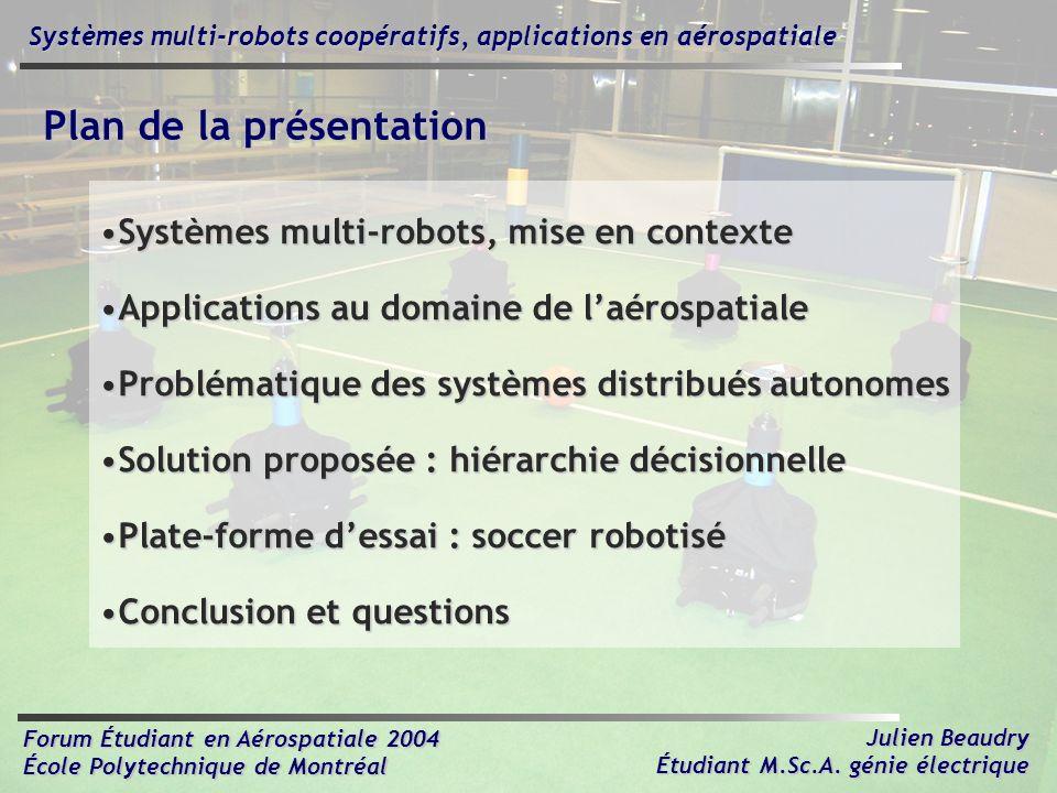 Forum Étudiant en Aérospatiale 2004 École Polytechnique de Montréal Julien Beaudry Étudiant M.Sc.A. génie électrique Plan de la présentation Systèmes