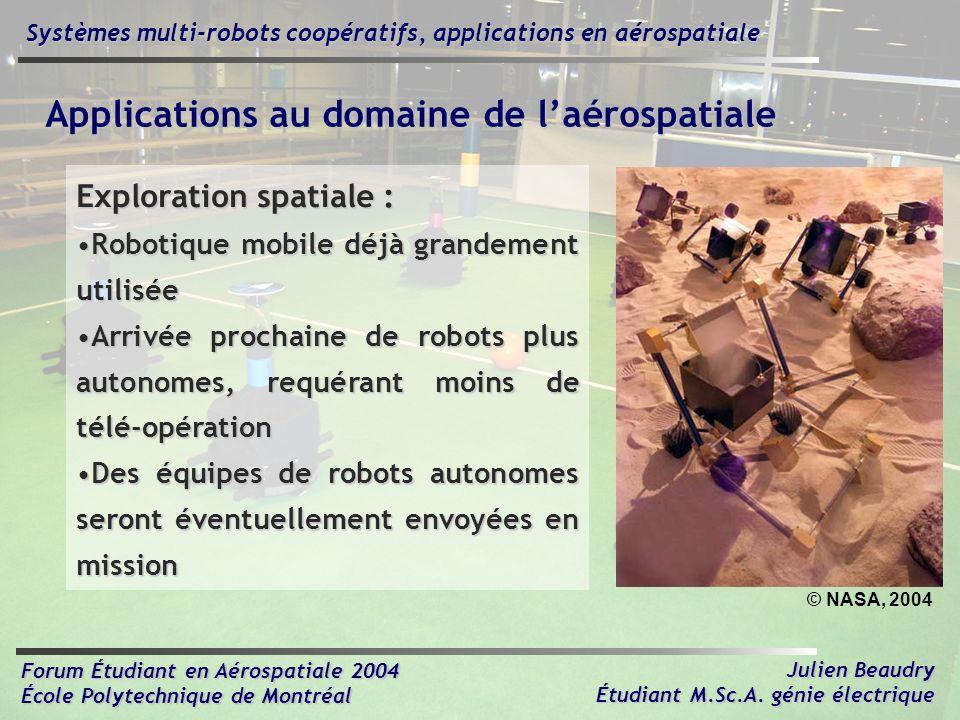 Forum Étudiant en Aérospatiale 2004 École Polytechnique de Montréal Julien Beaudry Étudiant M.Sc.A.