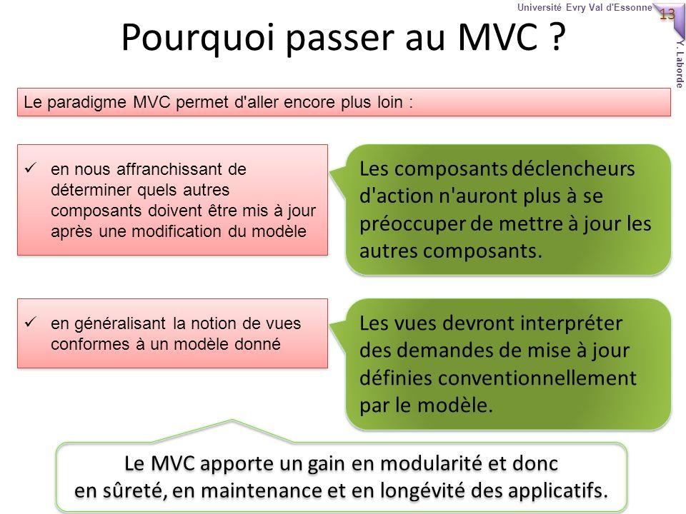 13 Université Evry Val d Essonne Y. Laborde Pourquoi passer au MVC .